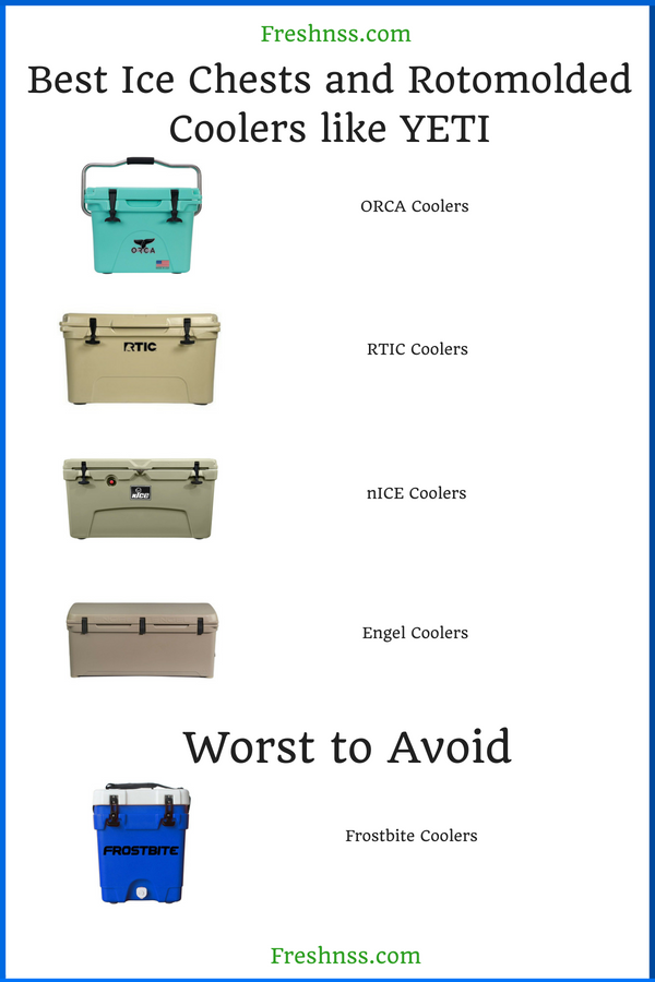 7 Best Yeti Coolers Plus 1 To Avoid 2020 Buyers Guide Freshnss Soft Cooler Yeti Cooler Soft Sided Coolers