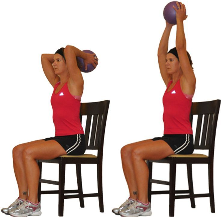 You Can Still Workout Your Upper Body From A Chair Upper Body
