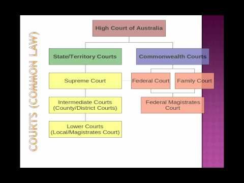 Legal Research Sources And Databases Law Legal Bachelor Of Laws Law Student Law School