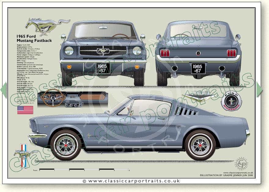 Ford Mustang 289 Fastback 1965-67 impression de portrait de voiture classique   - ТАчки Ford M