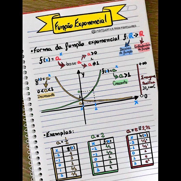 Funcao Exponencial Conceitos Basicos Relacionados A Funcao Exponencial Enem E Matematica Truques De Matematica Ensino De Matematica