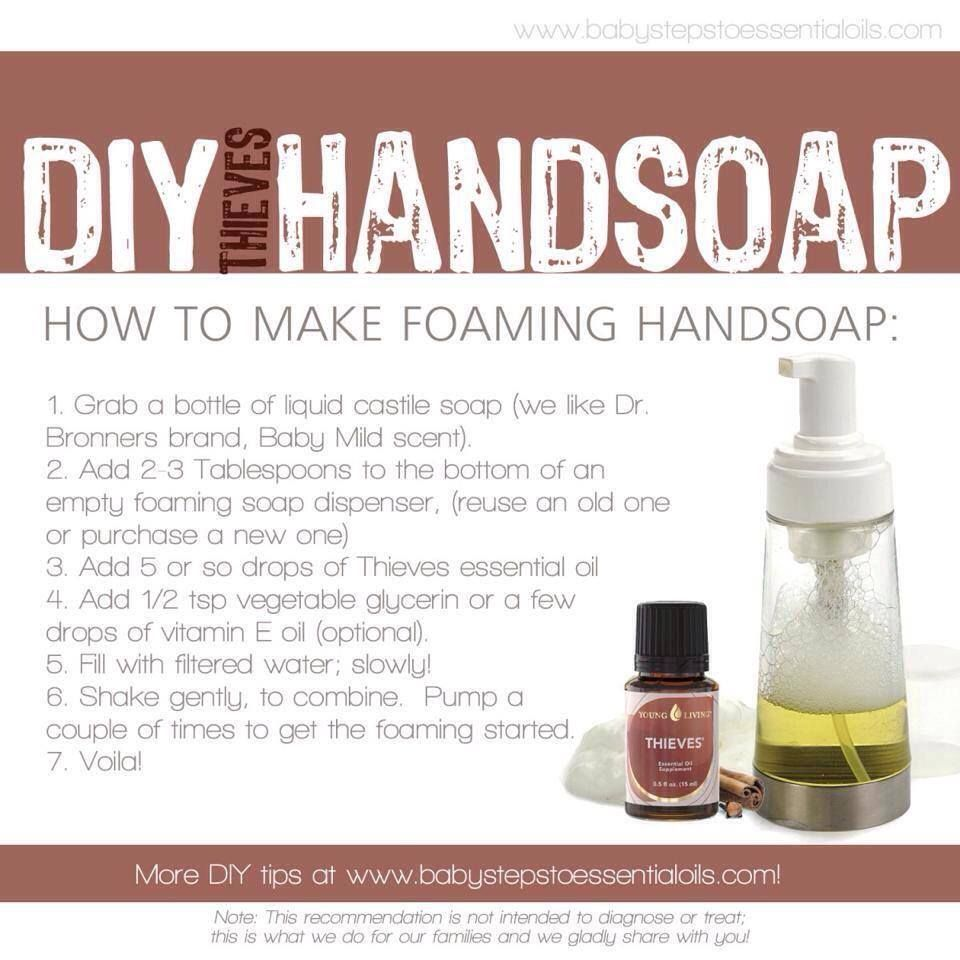Foaming Hand Soap Recipe Doterra Blog Dandk