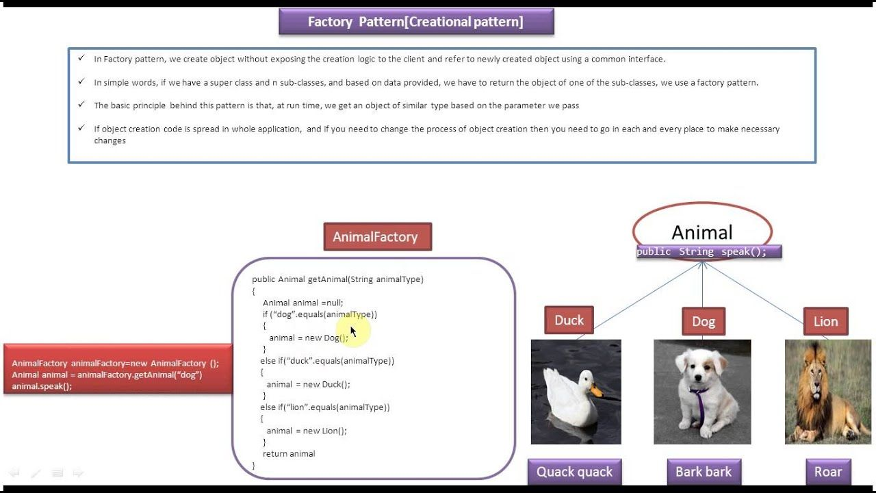 Factory Design Pattern Introduction Factory Design Pattern