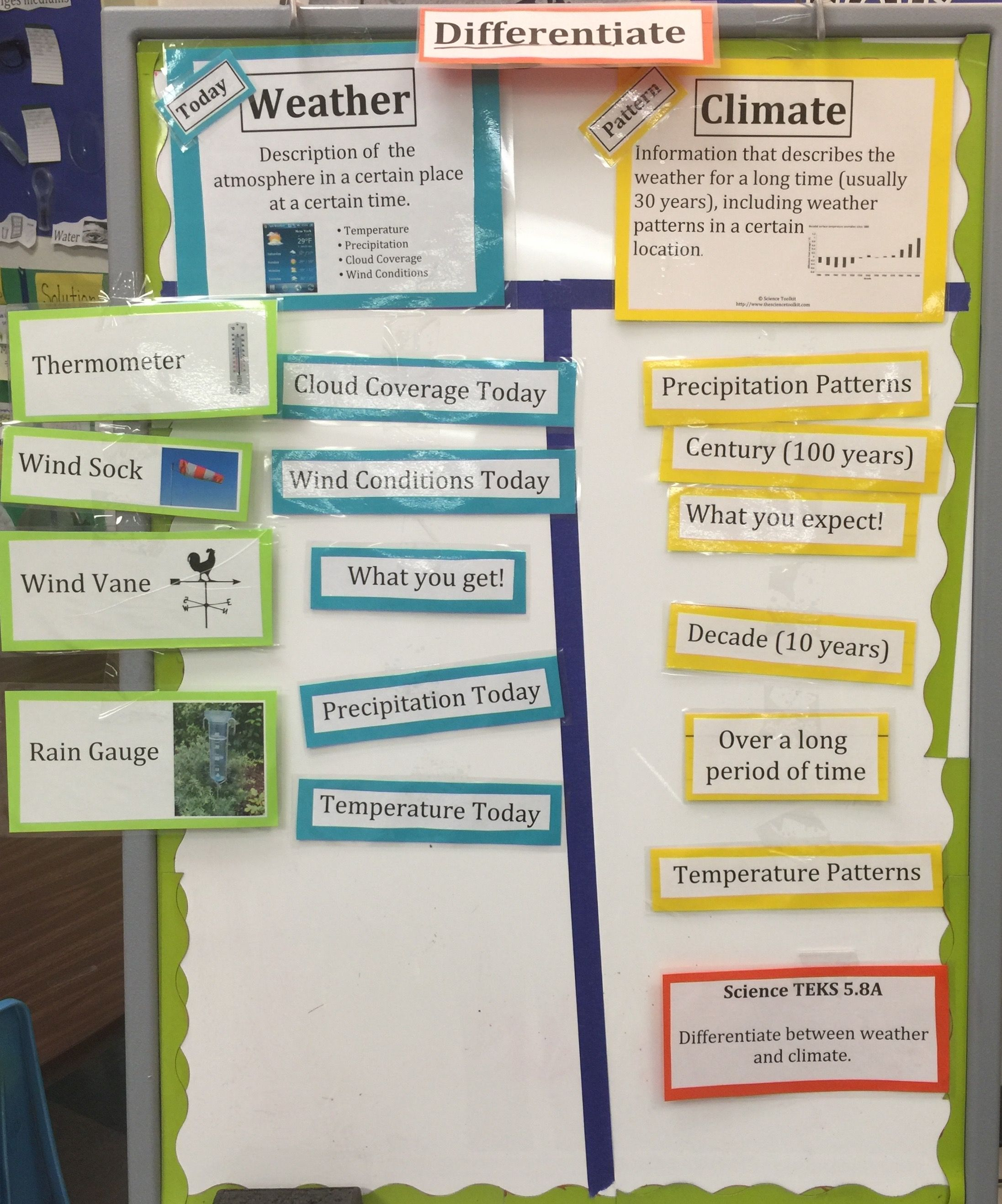 Science teks 58a weather vs climate science toolkit word science teks 58a weather vs climate 6th grade robcynllc Images