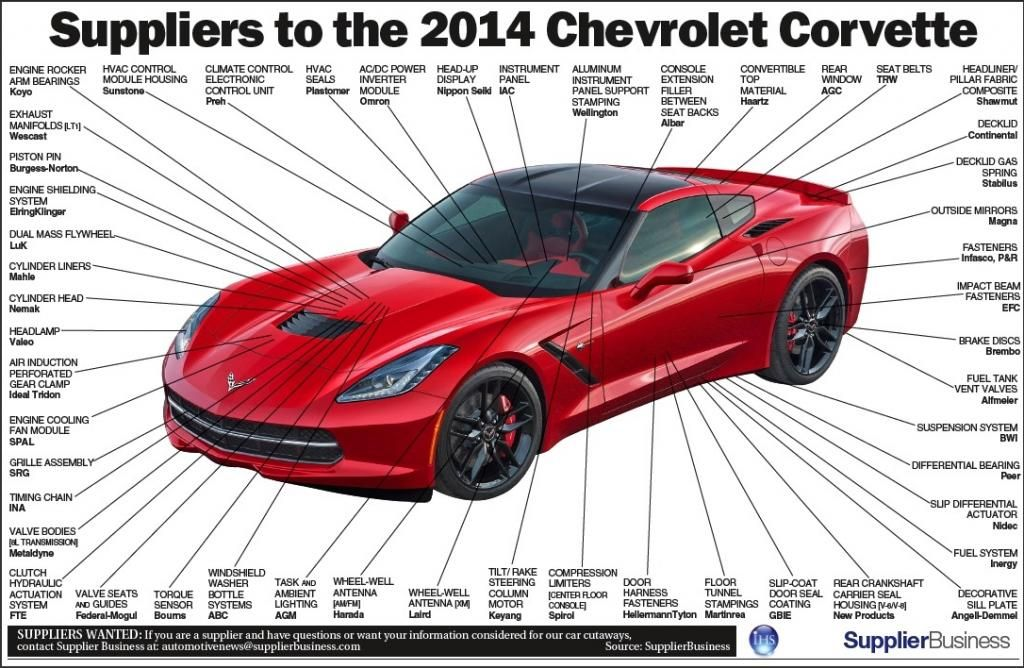 Oem Parts Corvette Stingray Corvette Chevrolet Corvette 2014