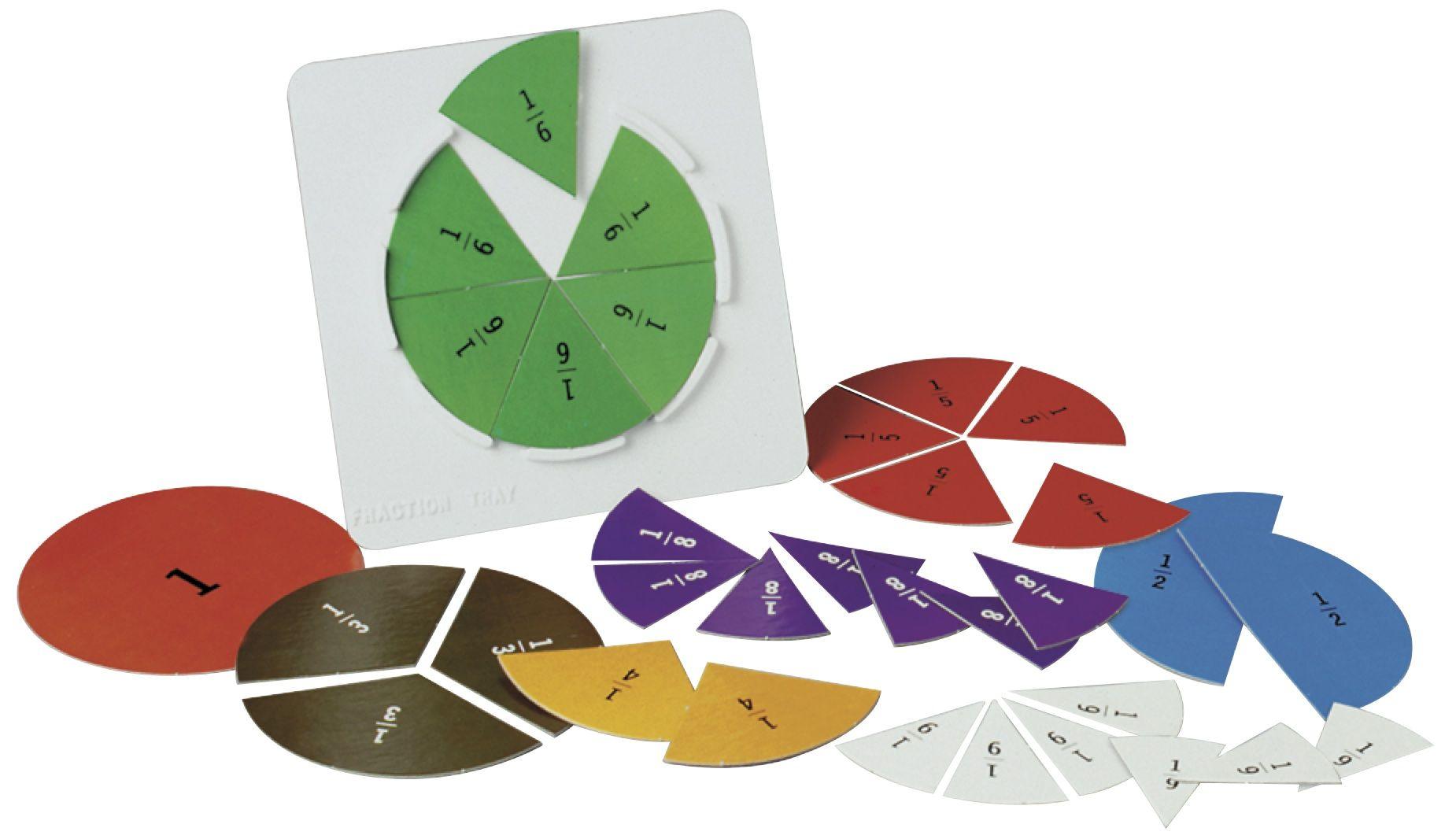 Fraction discs fractions math manipulatives manipulatives