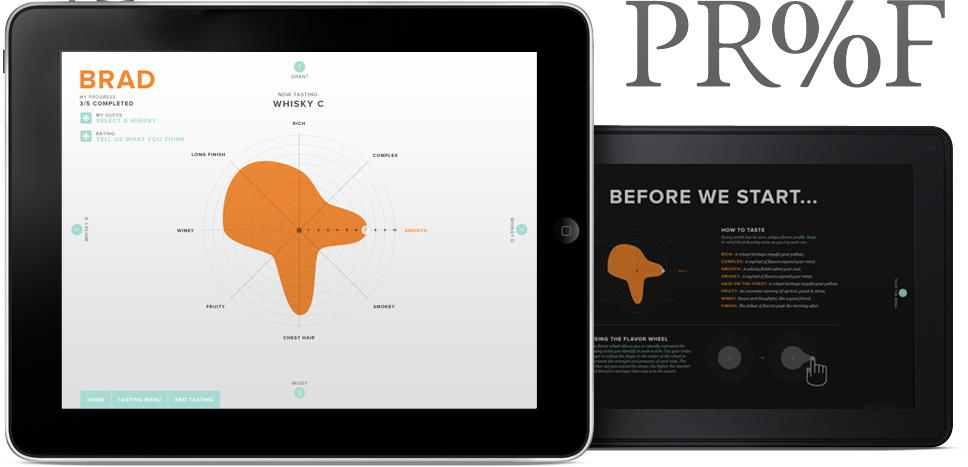 Proof-A social tasting game for single malt connoisseurs and newbies alike.