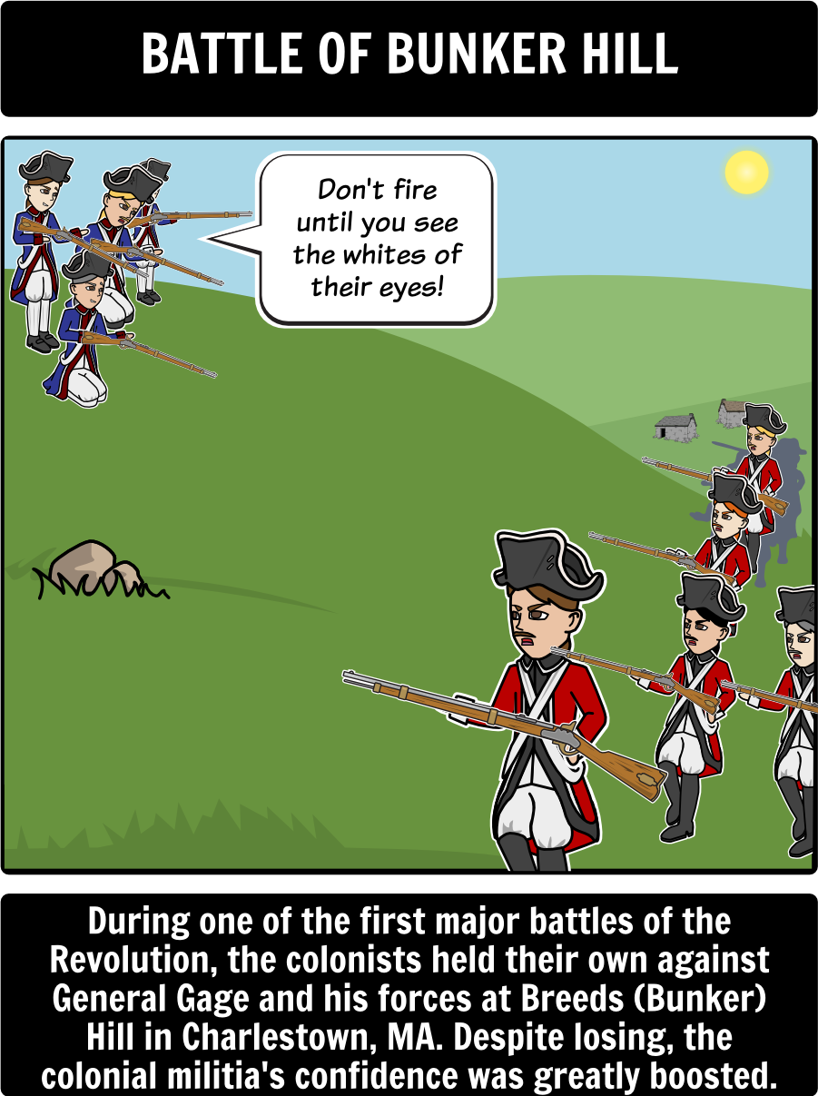 American Revolution Students Can Track The American Revolution