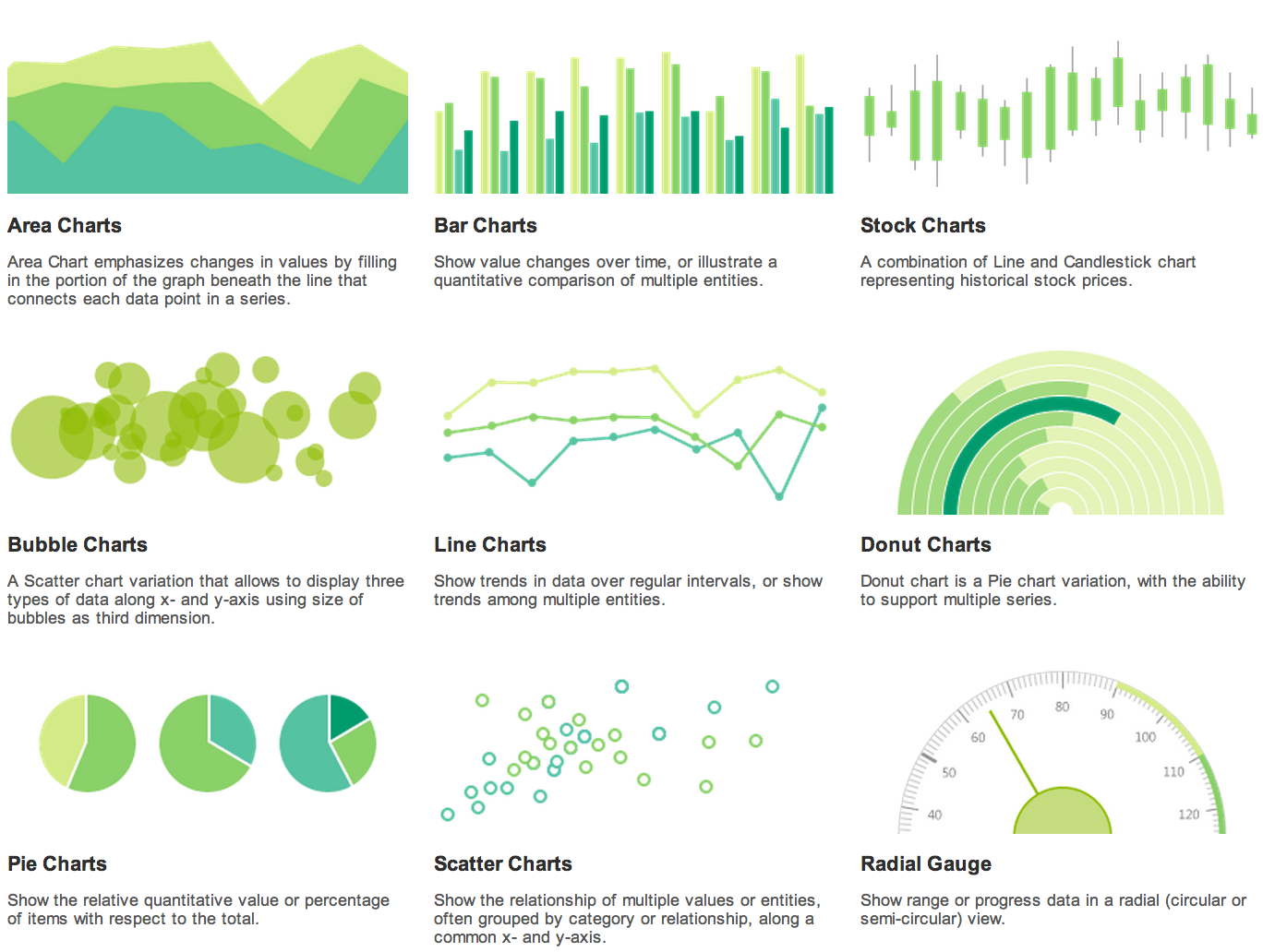 Chart list png 13681032 infographics pinterest infographics getting started with pie and other dataviz charts geenschuldenfo Image collections