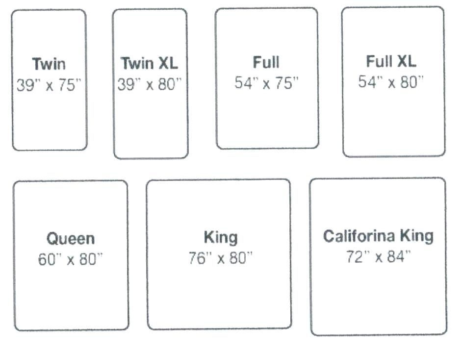 New Extra Long Twin Bed Length Photographs Best Of Extra Long Twin Bed Length For Length Of Twin B Mattress Size Chart King Size Bed Dimensions Mattress Sizes
