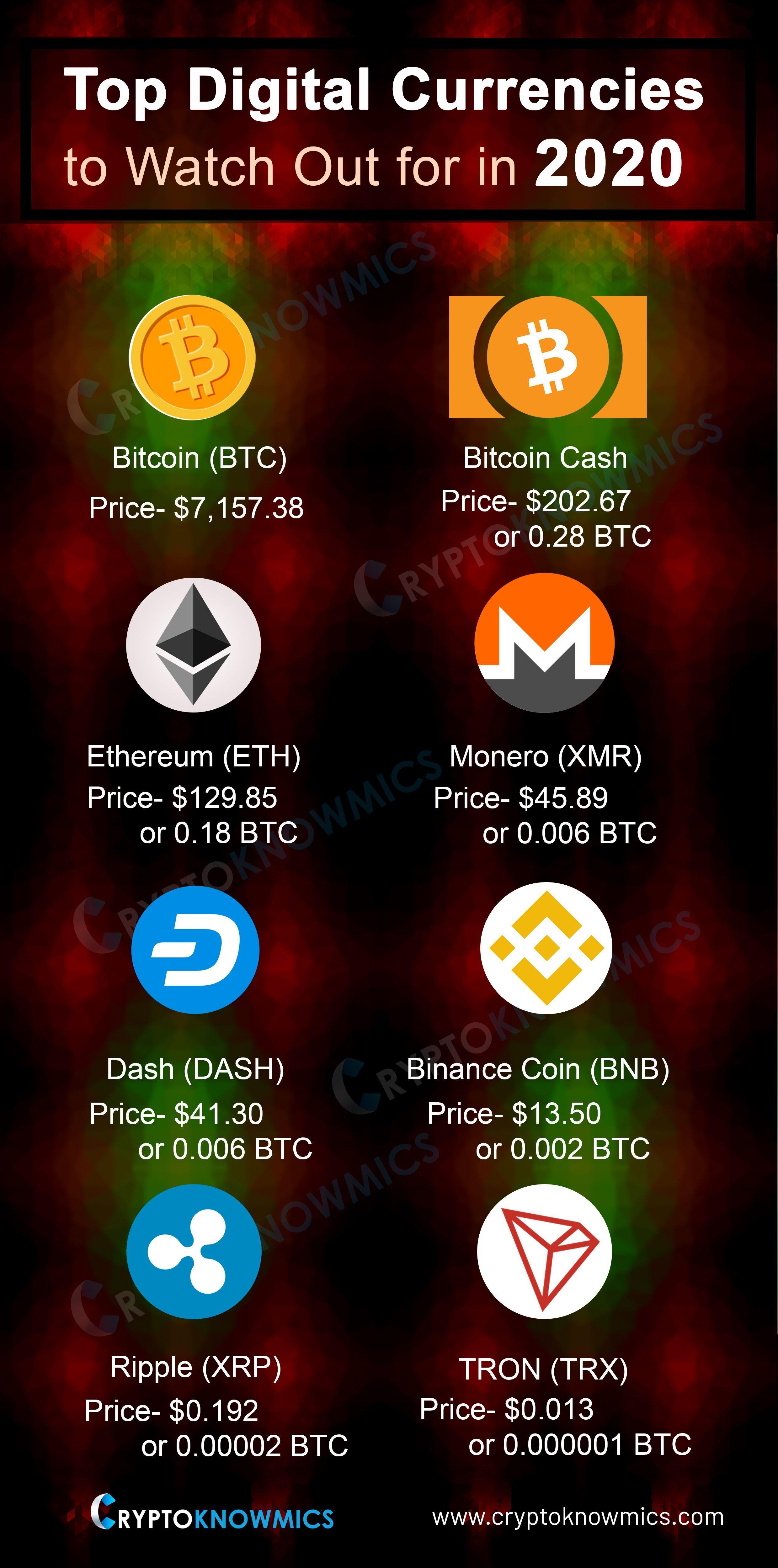 50 top cryptocurrencies that