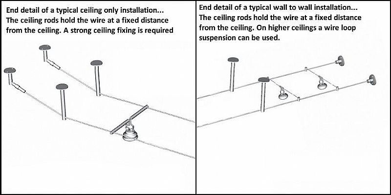Low Voltage Tension Wall Fixing | Cable / Cable Ties | Pinterest ...
