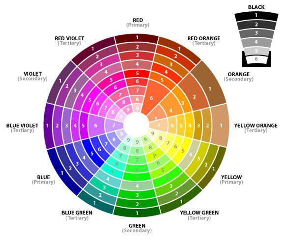 Wedding Colors: 20 Crazy Color Combos lavender blue - Google Search