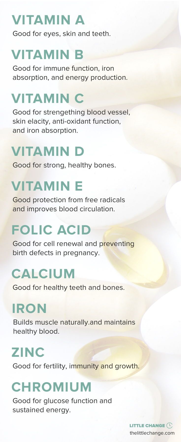 The Benefits of Vitamins #vitamins #supplements #health #healthy #healthbenefits #vitamins