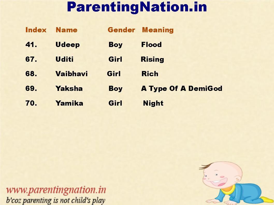 Telugu nicknames for baby boy