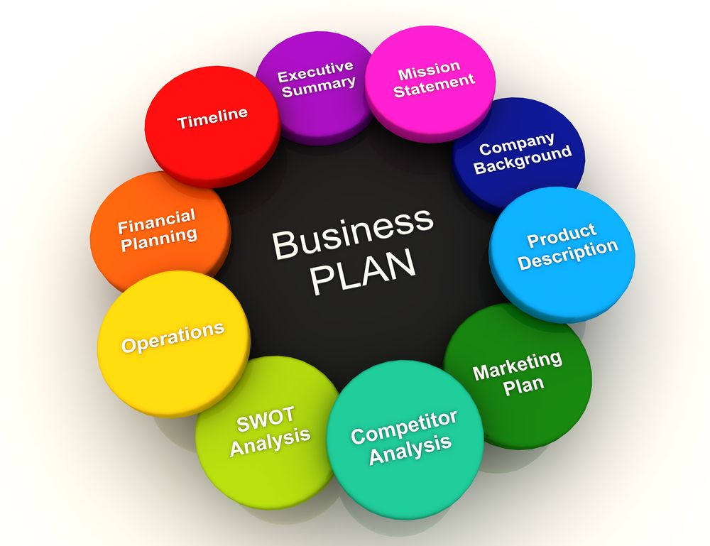 Business Plans  Tips To Improve Yours  Business Planning