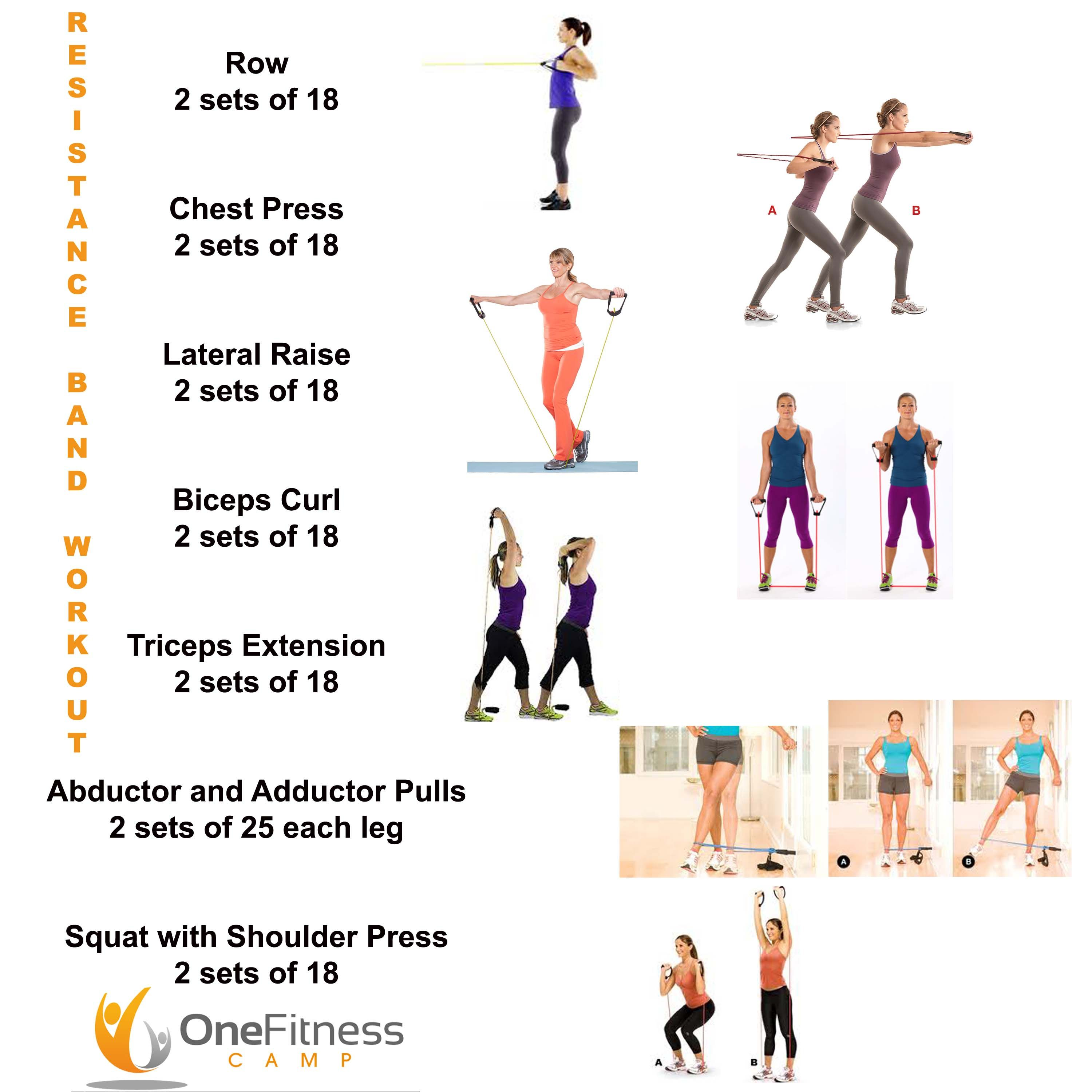 Full Body Workout With Resistance Bands