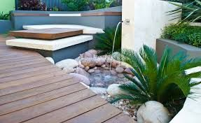 Image result for small urban courtyards
