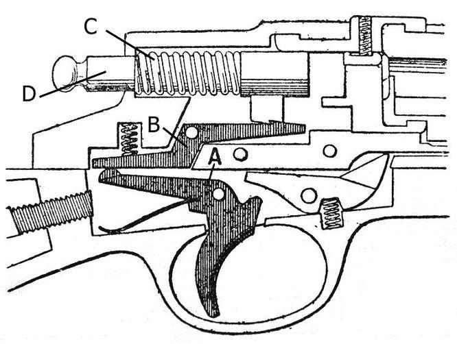 trigger  firearms
