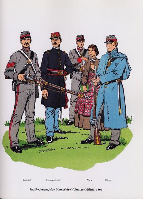 PLATES- CMH: 2nd Regiment, New Hampshre Volunteer Militia, 1861, by John P. Severin.
