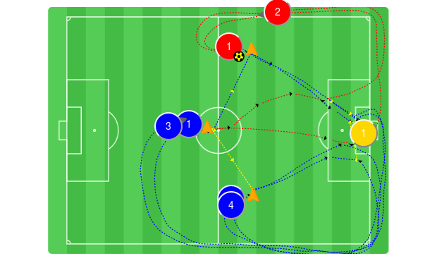 2v1 Finish In The Box Under Pressure Drill Starts By Defender Passing To Either Offensive Winger Defender Tries To Catc Soccer Coaching Soccer Soccer Drills