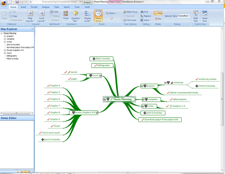 Mindmap Phd Outline