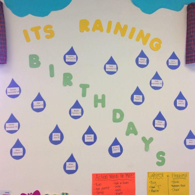 Spring Themed Birthday Wall Class Room School Classroom Ideas Also Rh
