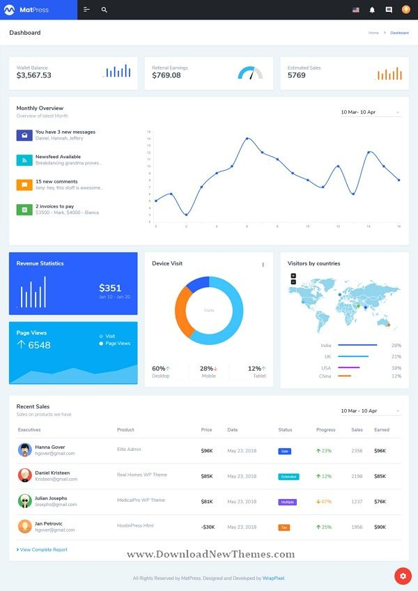 Matpress Materialize Admin Template Templates Web Application