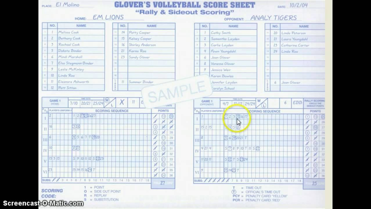 Keeping Score For Volleyball Volleyball Score Sheet Volleyball Scoring Volleyball