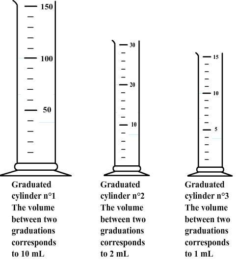 Volume Of Cylinder Worksheet Plustheapp Worksheets Pinterest