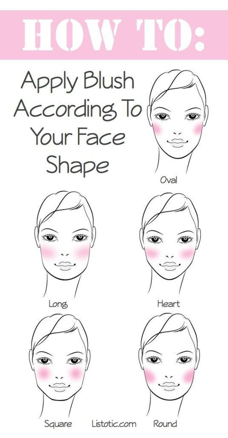 Square Face  How to apply blush, Beauty tutorials, Makeup tips