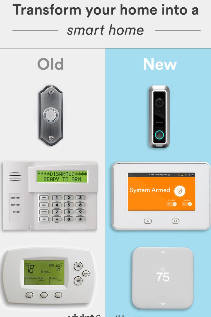 Smart Home Panosundaki Pin