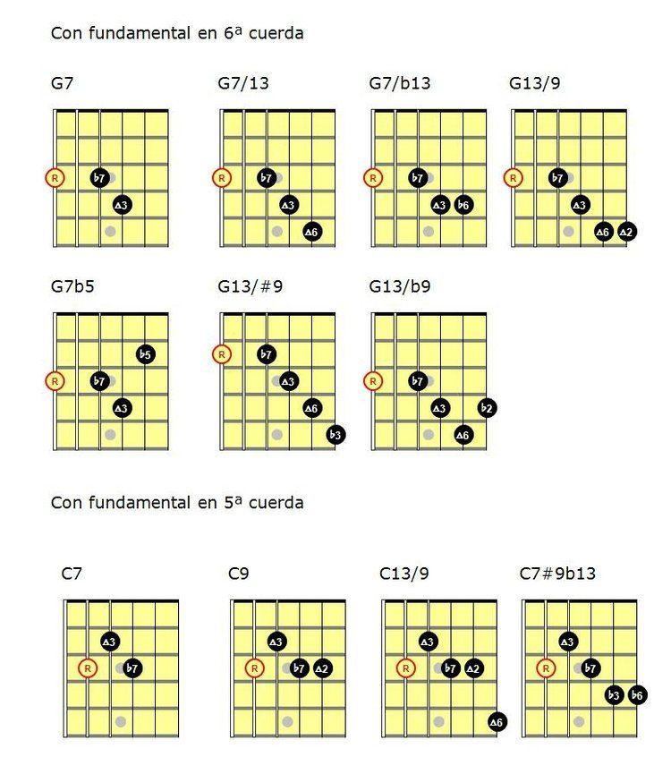 Blues Jazz Con Notas Guas Songs Pinterest Guitar Chords