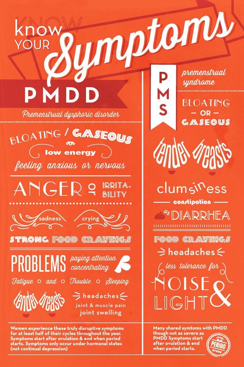 pms vs pregnancy symptoms chart: Pin by tabitha bryson on things said pinterest mental illness