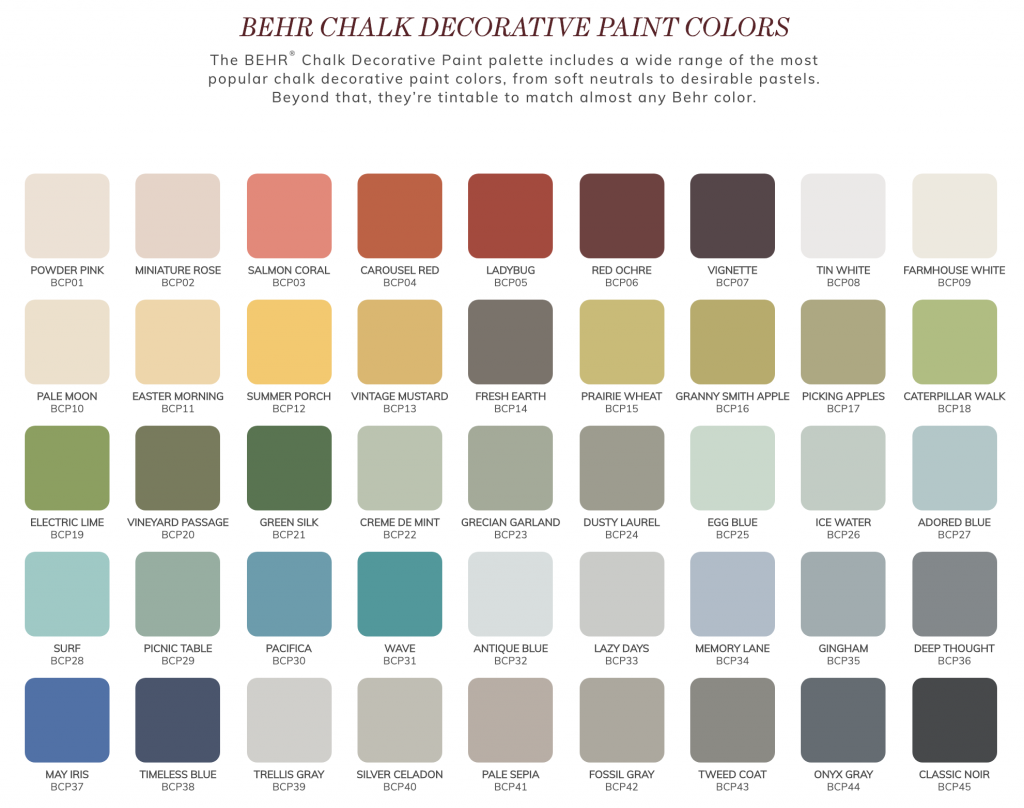 The EASY Way How To Chalk Paint Furniture   Chalk paint colors ...