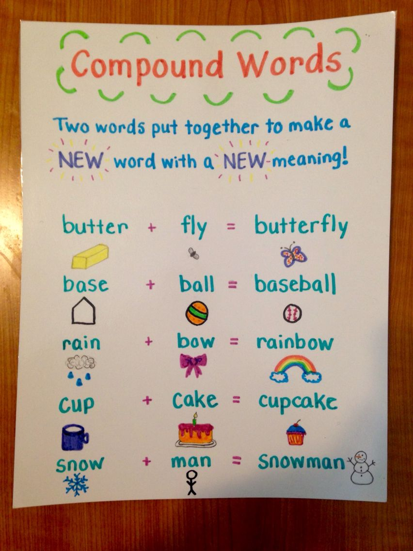 compound words anchor chart anchor charts pinterest