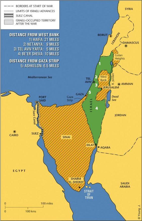 Distance between the gaza strip and ashkelon