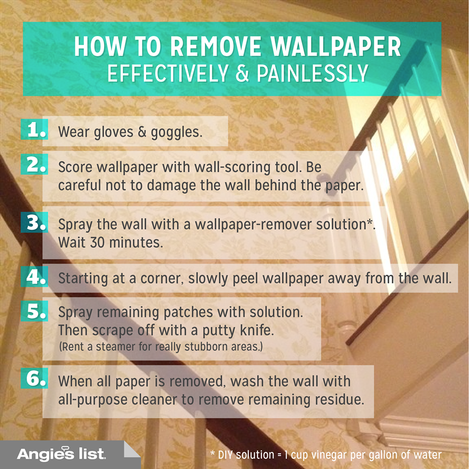 How To Remove Wallpaper While Leaving Your Sanity Intact