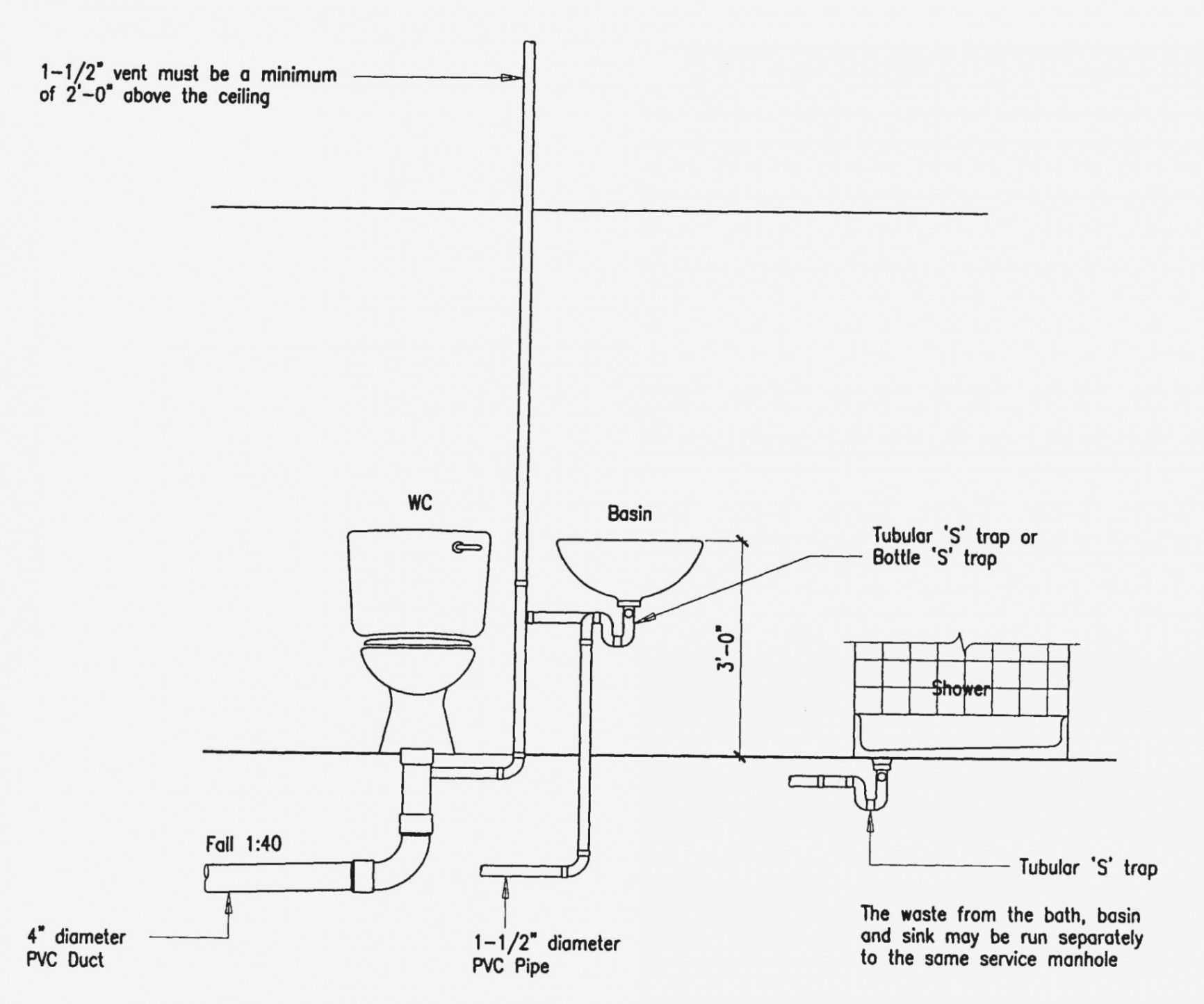 Titanic Diagram Labeled Luxury Draw The Shear Diagram For The Beam Follow The Sign Convention Bathroom Sink Plumbing Bathroom Plumbing Plumbing