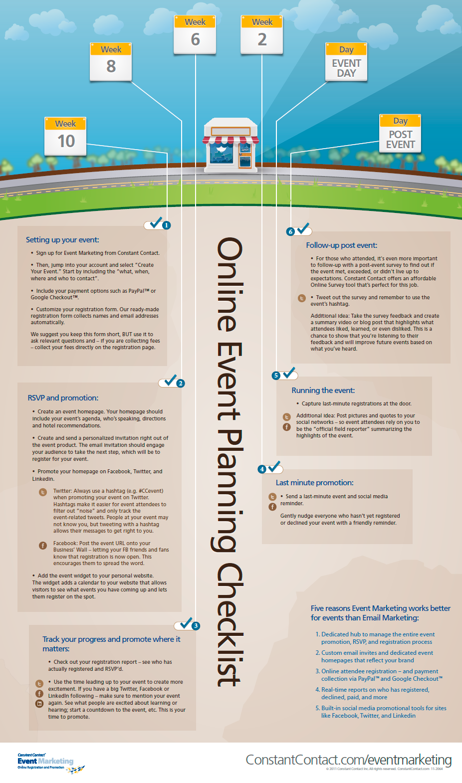 an online event planning checklist infographic infographic