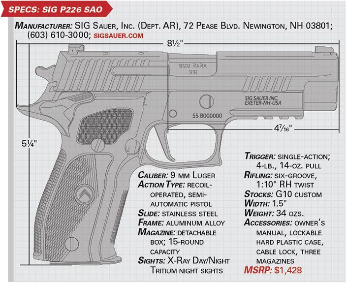 SIG Sauer's new Legion Series handguns are upgrades to