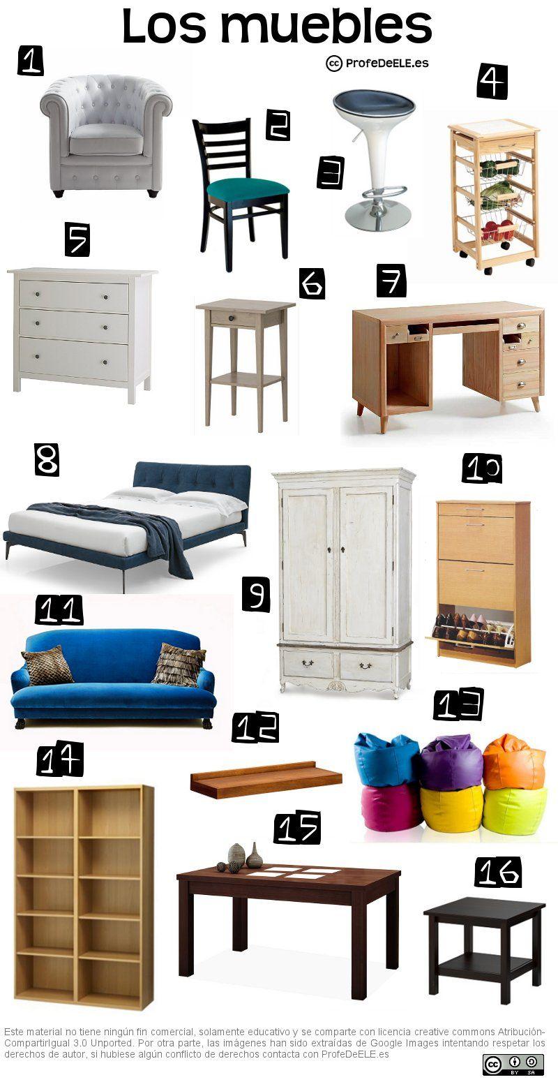 A continuaci n tienes una imagen con vocabulario de los for Muebles de la casa en ingles
