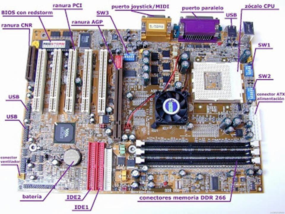 Pin En Cpu And Memory