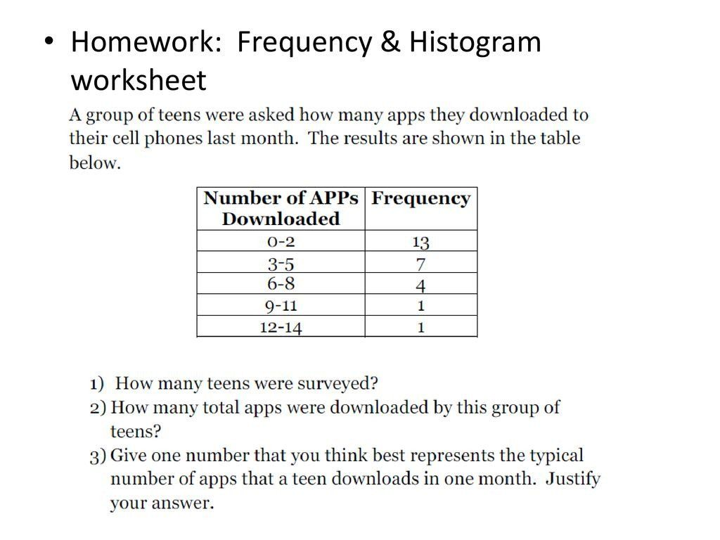 Histogram Worksheet Middle School Homework Frequency