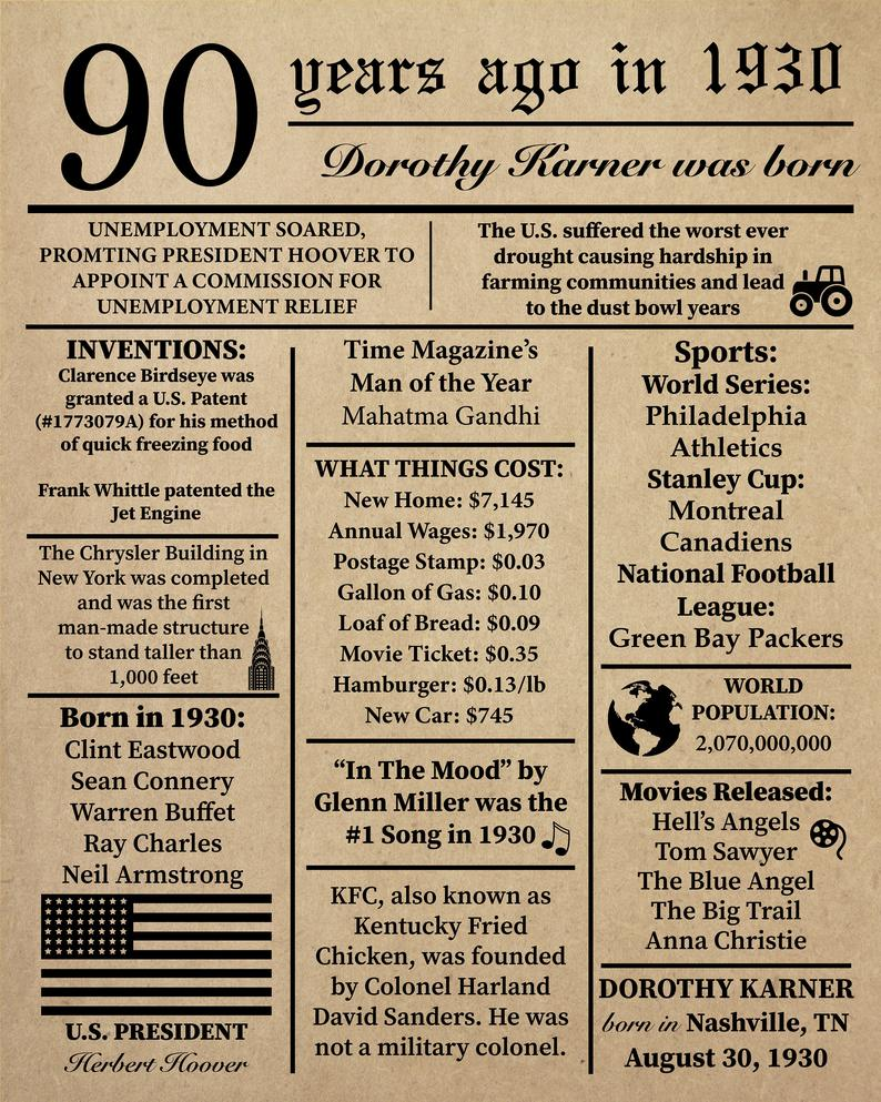 Personalized 90th Birthday 1930 Newspaper Poster Facts Digital File 60th Birthday 90th Birthday 60th Birthday Party