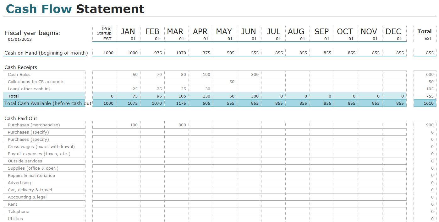 Free Cash Flow Statement Templates For Excel In 2020 Cash Flow