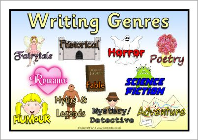 three genres on forgetfulness essay General essay strategies a three-act essay begins by setting the stage for the argument to come (act i), then makes the.