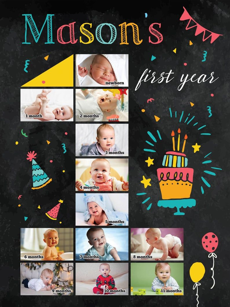 First 12 Months Collage 1st Birthday Photo Poster First Year Etsy Birthday Photo Collage 1st Birthday Photos Birthday Photos