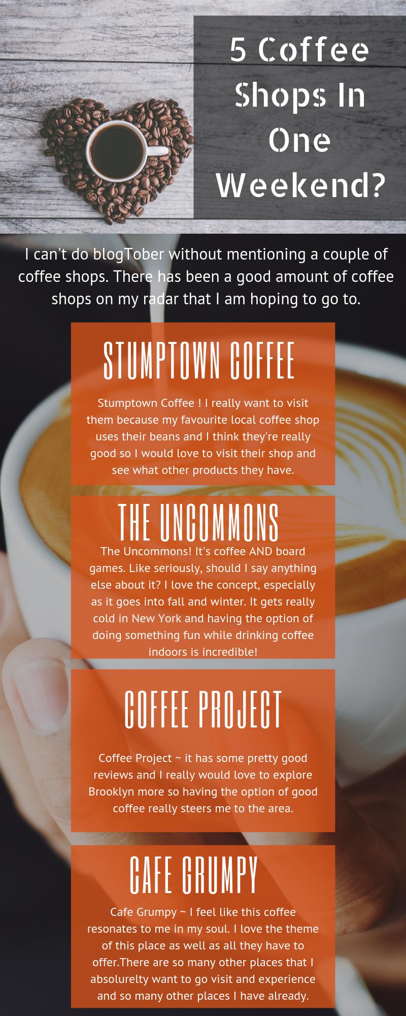 5 Coffee Shops In One Weekend Coffee Shop Best Coffee Shop Coffee Blog