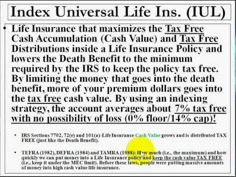 Insurance 7702